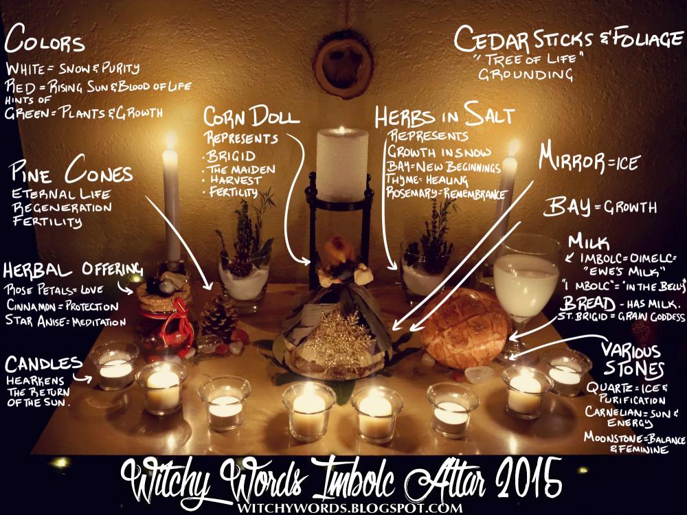 Tipy na pohanský oltář na Imbolc