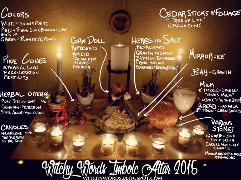 Tipy a oslavu svátku Imbolc